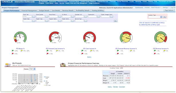 oracle project billing - Part 2